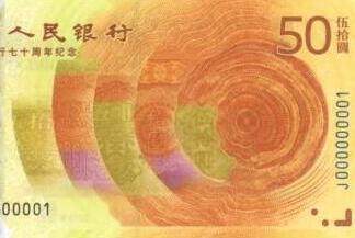 80元硬币来了!央行发行人民币发行70周年纪念币纪念钞