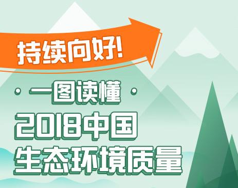 持续向好!一图读懂2018中国生态环境质量
