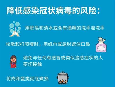 新型肺炎确定人传人!快速区分感冒、流感和肺炎,一文说清~