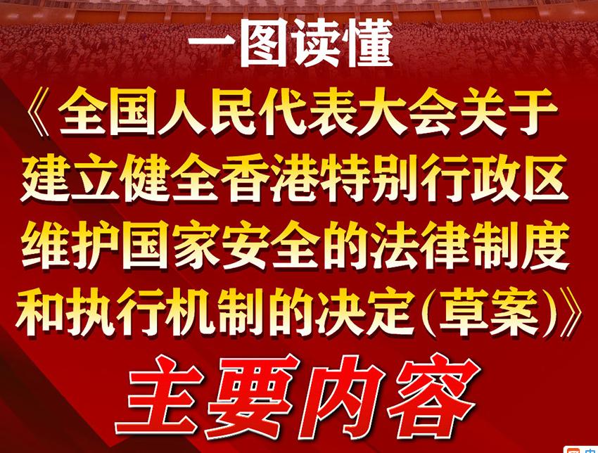 一图读懂《全国人民代表大会关于建立健全香港特别行政区维护国家安全的法律制度和执行机制的决定(草案)》主要内容   来源: 新华网
