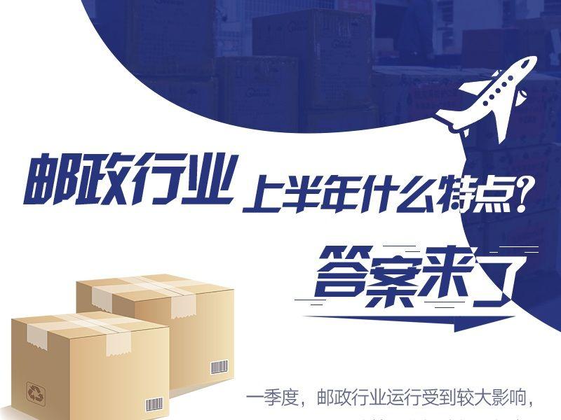 邮政行业上半年什么特点?答案来了